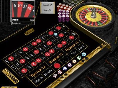 Топ игровых автоматов на деньги игровые автоматы супероматик играть