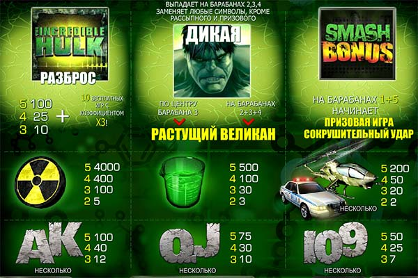 Игровой автомат hulk with marvel jackpot от казино eurogrand