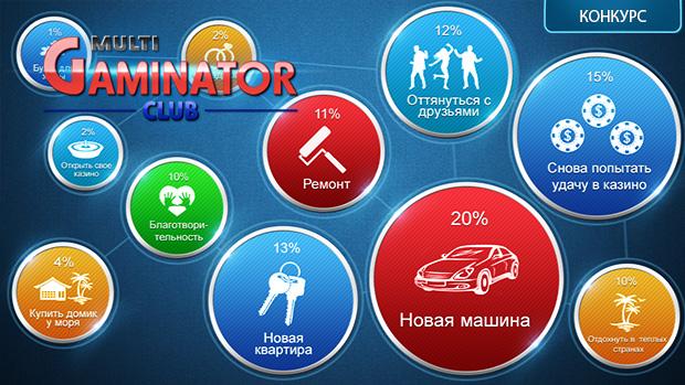 Обзор рейтинг онлайн казино